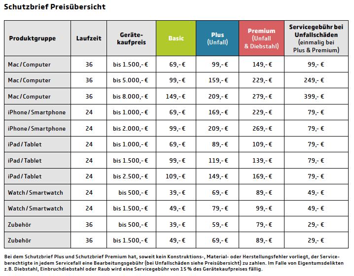 Schutzbrief_Preisliste_2020